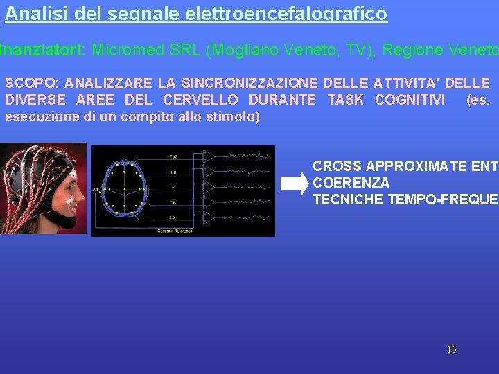 Analisi del segnale elettroencefalografico inanziatori: Micromed SRL (Mogliano Veneto, TV), Regione Veneto SCOPO: ANALIZZARE