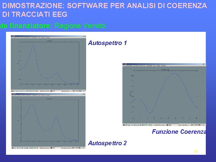 DIMOSTRAZIONE: SOFTWARE PER ANALISI DI COERENZA DI TRACCIATI EEG nte finanziatore: Regione Veneto Autospettro