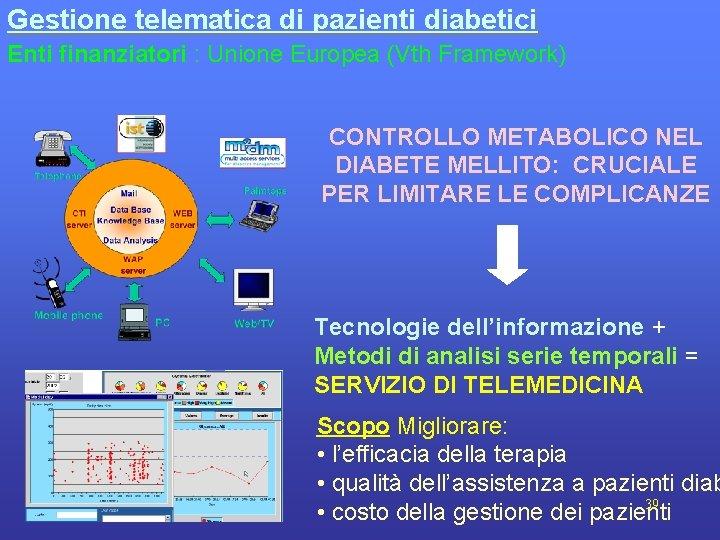 Gestione telematica di pazienti diabetici Enti finanziatori : Unione Europea (Vth Framework) CONTROLLO METABOLICO