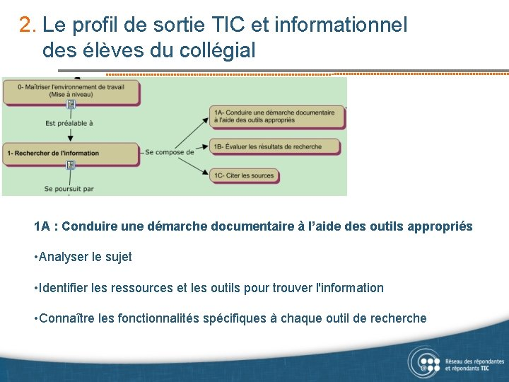 2. Le profil de sortie TIC et informationnel des élèves du collégial 1 A