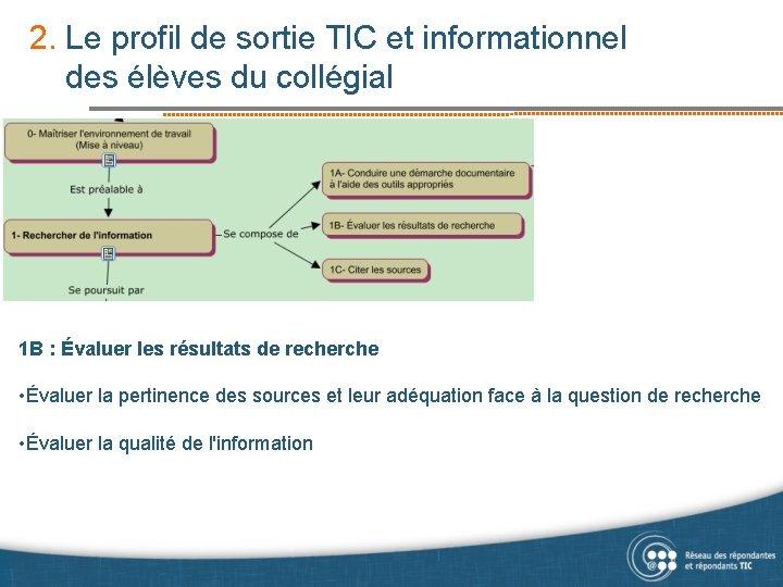 2. Le profil de sortie TIC et informationnel des élèves du collégial 1 B