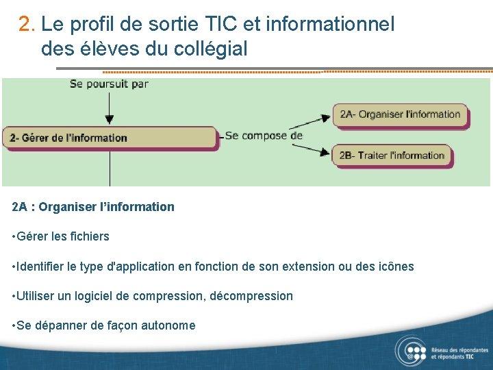 2. Le profil de sortie TIC et informationnel des élèves du collégial 2 A