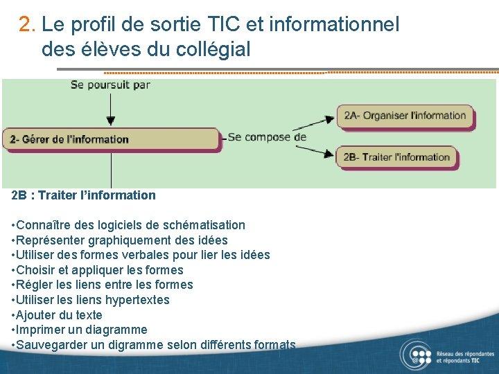 2. Le profil de sortie TIC et informationnel des élèves du collégial 2 B