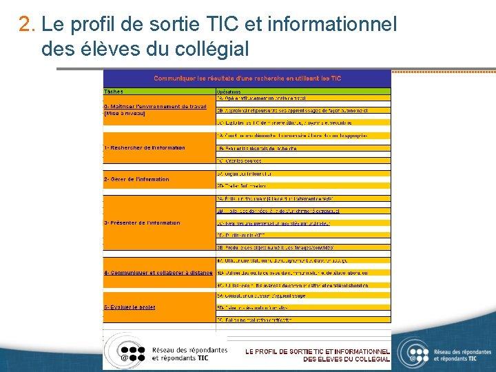 2. Le profil de sortie TIC et informationnel des élèves du collégial