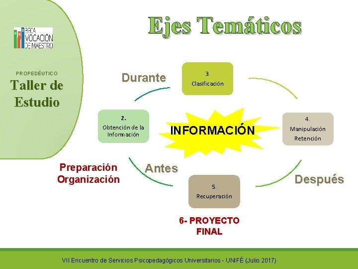 Ejes Temáticos PROPEDÉUTICO 3. Clasificación Durante Taller de Estudio 2. Obtención de la Información