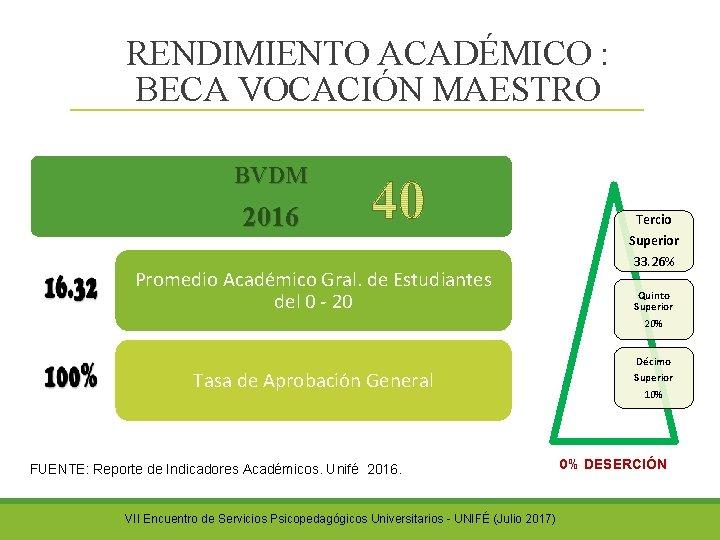 RENDIMIENTO ACADÉMICO : BECA VOCACIÓN MAESTRO BVDM 2016 Promedio Académico Gral. de Estudiantes del