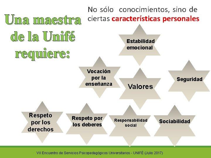 Una maestra de la Unifé requiere: No sólo conocimientos, sino de ciertas características personales