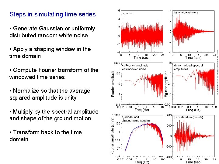 Steps in simulating time series • Generate Gaussian or uniformly distributed random white noise