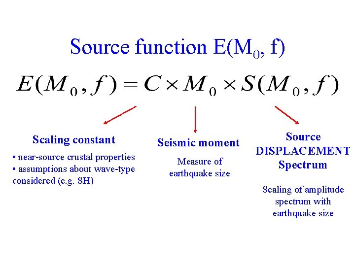 Source function E(M 0, f) Scaling constant Seismic moment • near-source crustal properties •