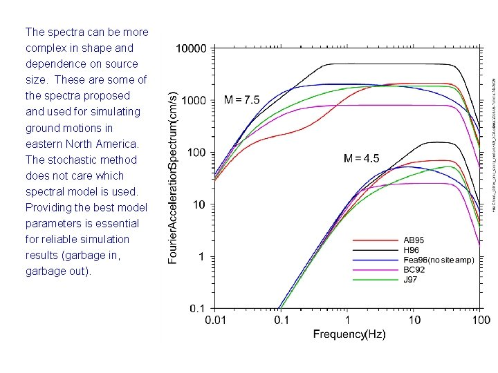 The spectra can be more complex in shape and dependence on source size. These