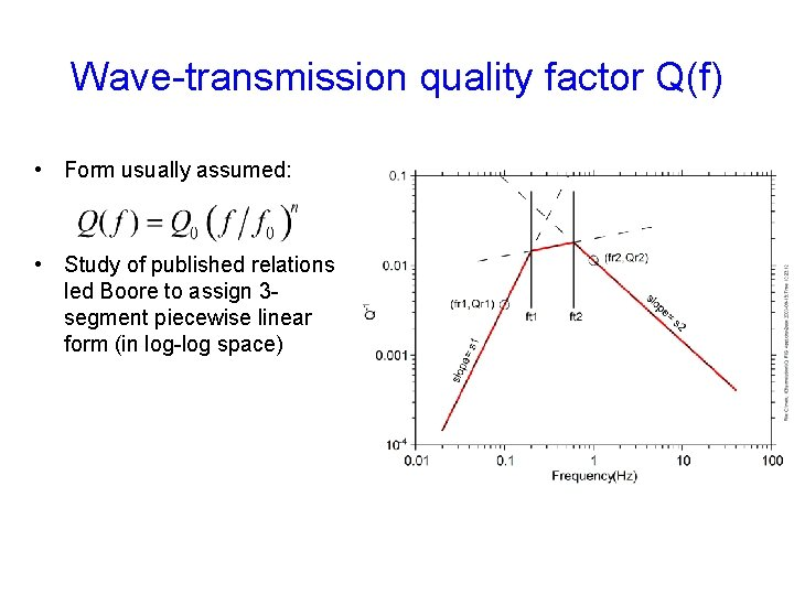 Wave-transmission quality factor Q(f) • Form usually assumed: • Study of published relations led
