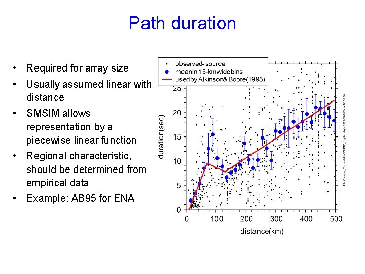 Path duration • Required for array size • Usually assumed linear with distance •