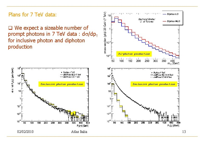Plans for 7 Te. V data: q We expect a sizeable number of prompt