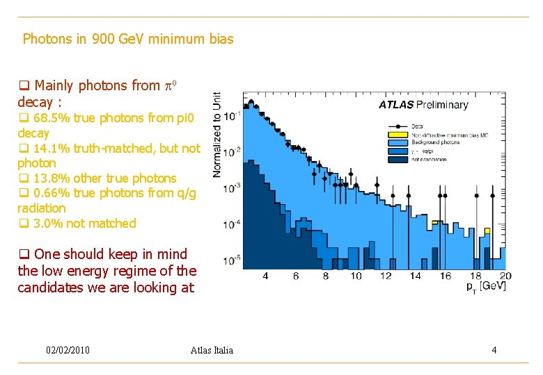Photons in 900 Ge. V minimum bias q Mainly photons from p 0 decay