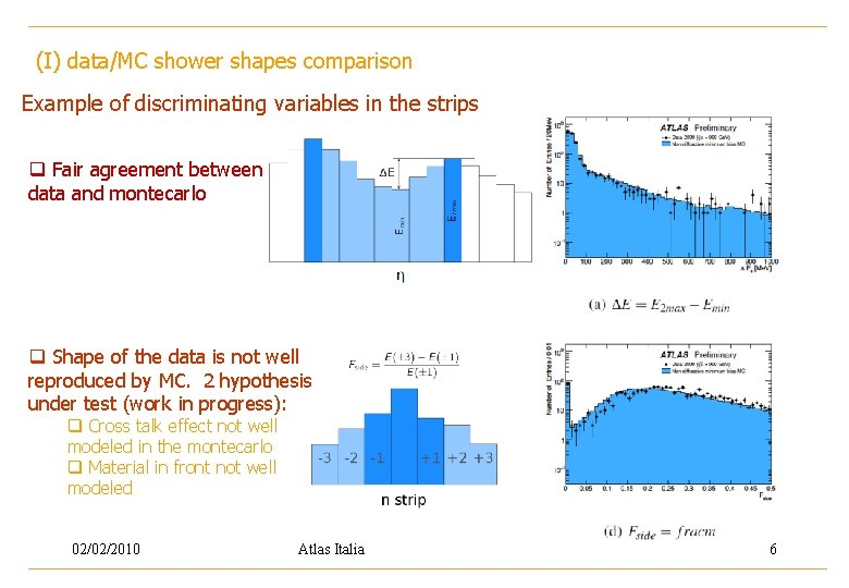 (I) data/MC shower shapes comparison Example of discriminating variables in the strips q Fair