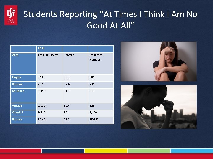 """Students Reporting """"At Times I Think I Am No Good At All"""" 2018 Area"""