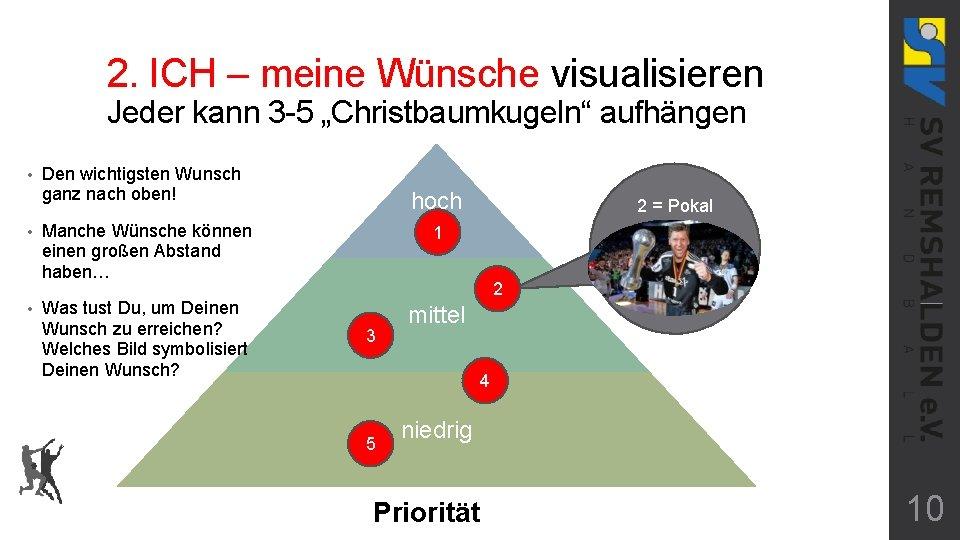 """2. ICH – meine Wünsche visualisieren Jeder kann 3 -5 """"Christbaumkugeln"""" aufhängen • •"""