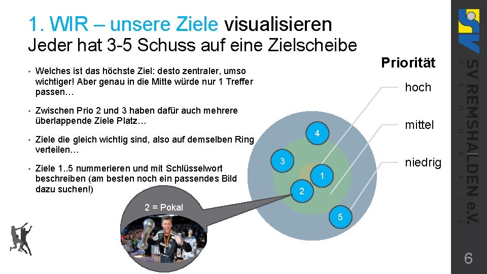 1. WIR – unsere Ziele visualisieren Jeder hat 3 -5 Schuss auf eine Zielscheibe