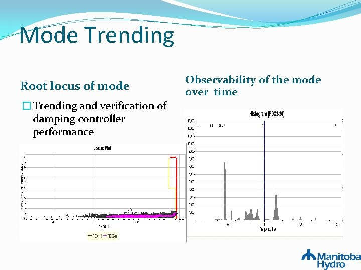 Mode Trending Root locus of mode �Trending and verification of damping controller performance Observability