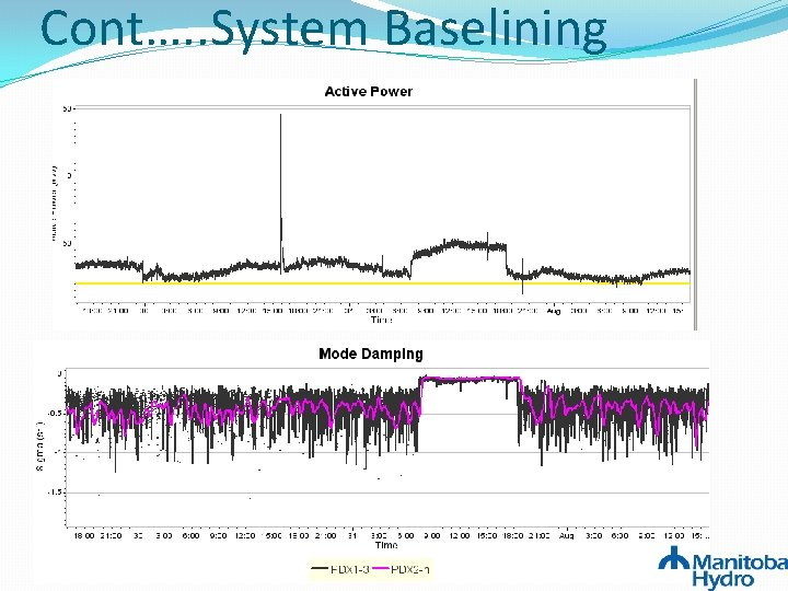 Cont…. . System Baselining