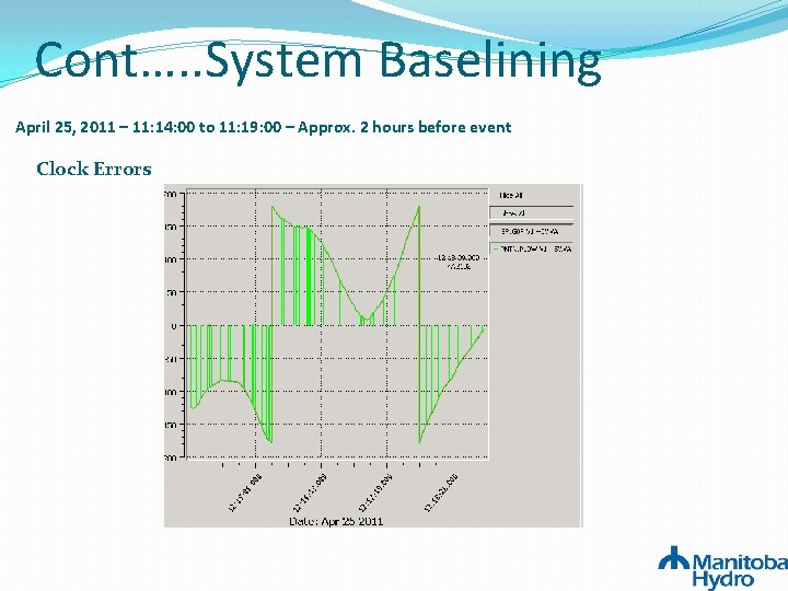 Cont…. . System Baselining April 25, 2011 – 11: 14: 00 to 11: 19: