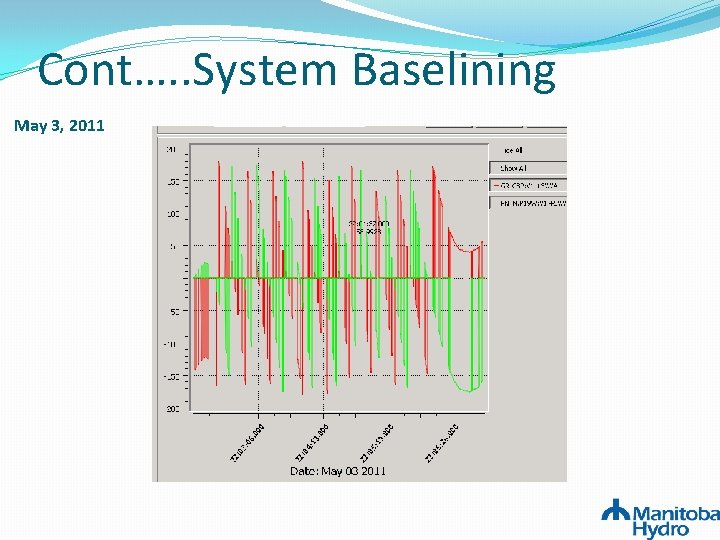 Cont…. . System Baselining May 3, 2011