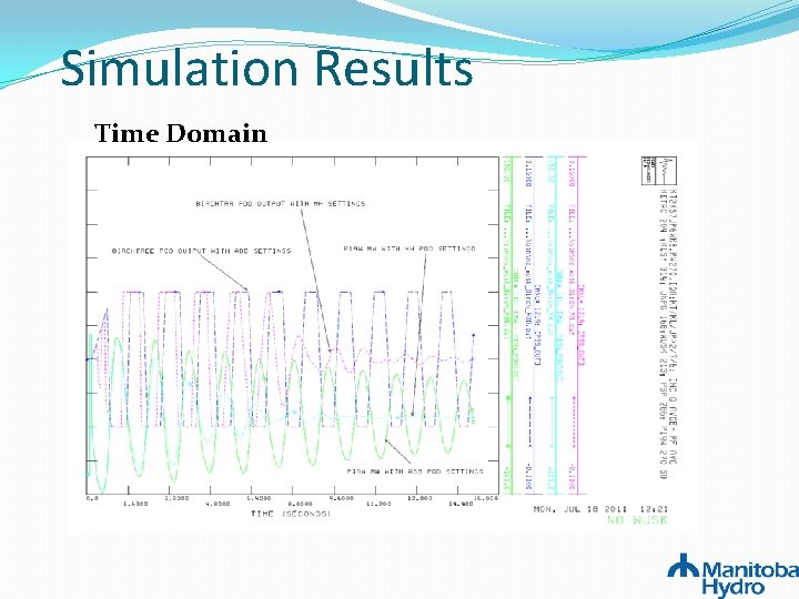 Simulation Results Time Domain