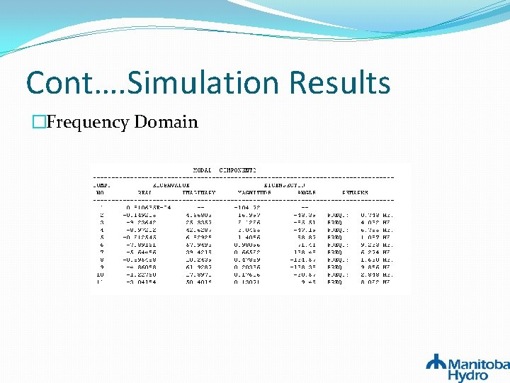Cont…. Simulation Results �Frequency Domain