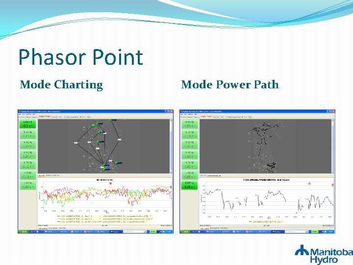 Phasor Point Mode Charting Mode Power Path