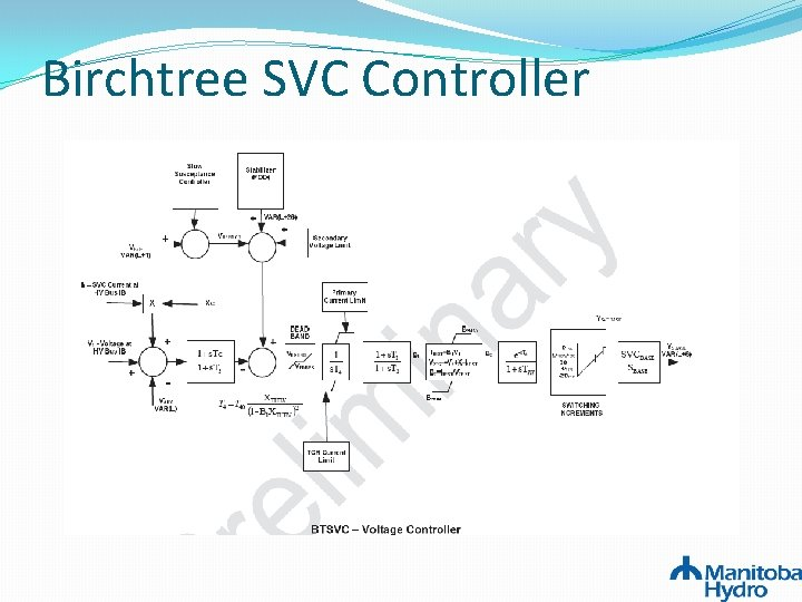 Birchtree SVC Controller