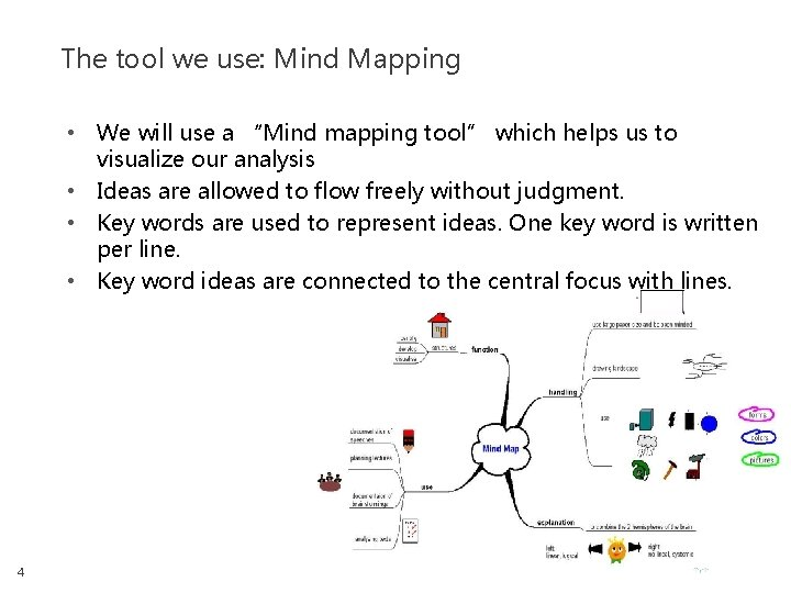 """The tool we use: Mind Mapping • We will use a """"Mind mapping tool"""""""