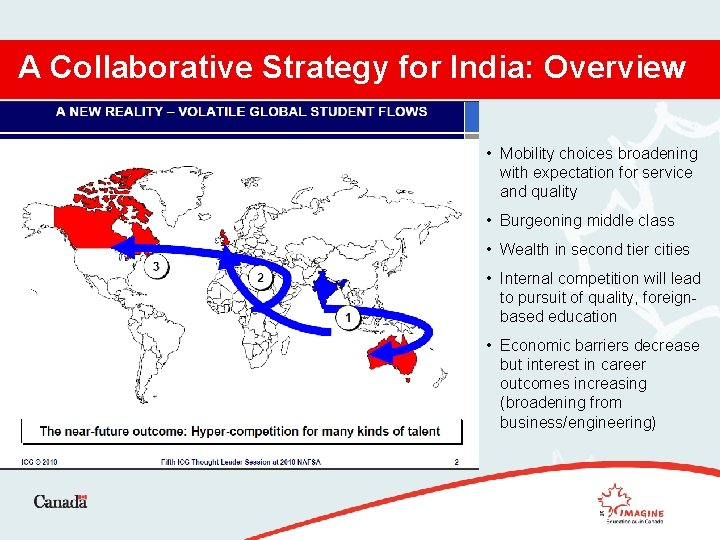 A Collaborative Strategy for India: Overview • Mobility choices broadening with expectation for service