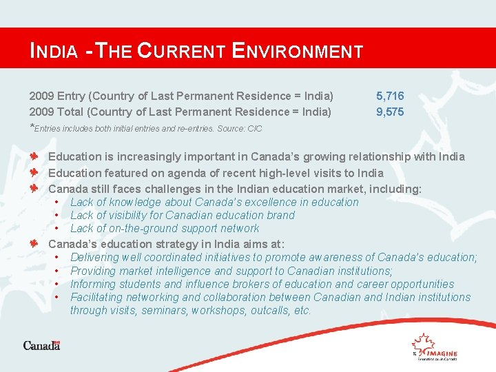 INDIA - THE CURRENT ENVIRONMENT 2009 Entry (Country of Last Permanent Residence = India)