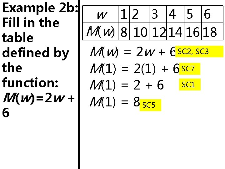Example 2 b: Fill in the table defined by the function: M(w)=2 w +