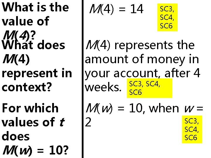 What is the value of M(4)? What does M(4) represent in context? For which