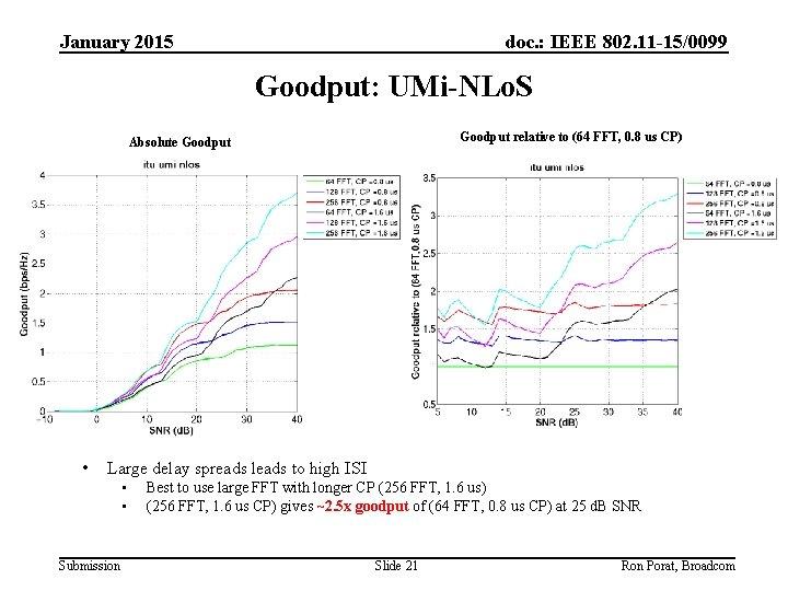 January 2015 doc. : IEEE 802. 11 -15/0099 Goodput: UMi-NLo. S Goodput relative to