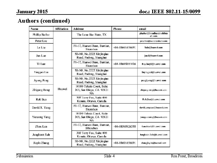 January 2015 doc. : IEEE 802. 11 -15/0099 Authors (continued) Submission Slide 4 Ron