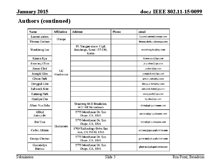 January 2015 doc. : IEEE 802. 11 -15/0099 Authors (continued) Submission Slide 5 Ron