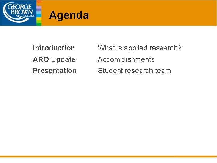 Agenda Introduction What is applied research? ARO Update Accomplishments Presentation Student research team