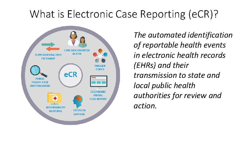 What is Electronic Case Reporting (e. CR)? The automated identification of reportable health events