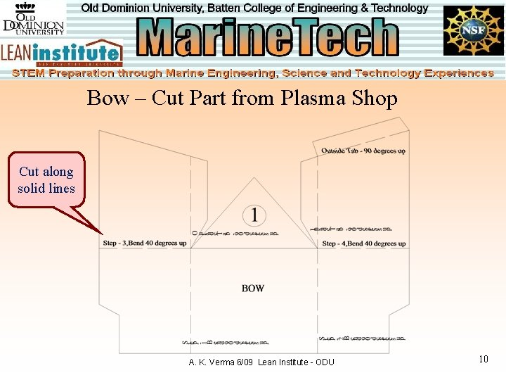 Bow – Cut Part from Plasma Shop Cut along solid lines A. K. Verma