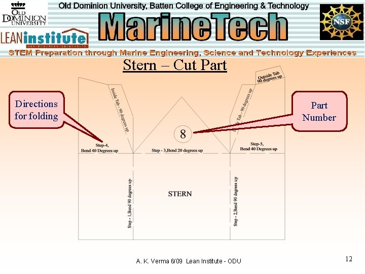 Stern – Cut Part Directions for folding Part Number A. K. Verma 6/09 Lean