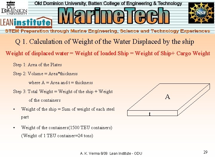 Q 1. Calculation of Weight of the Water Displaced by the ship Weight of