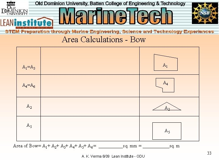 Area Calculations - Bow A 1=A 3 A 4=A 6 A 2 A 5