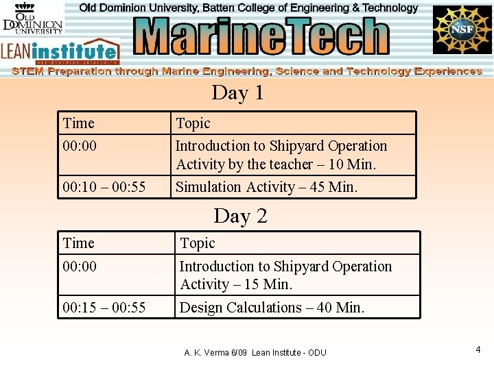 Day 1 Time Topic 00: 00 Introduction to Shipyard Operation Activity by the teacher