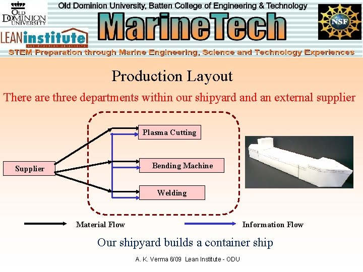 Production Layout There are three departments within our shipyard an external supplier Plasma Cutting