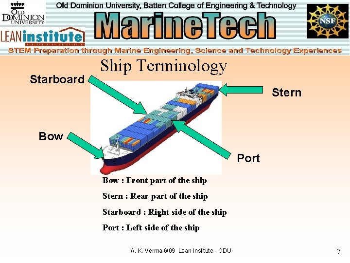 Starboard Ship Terminology Stern Bow Port Bow : Front part of the ship Stern