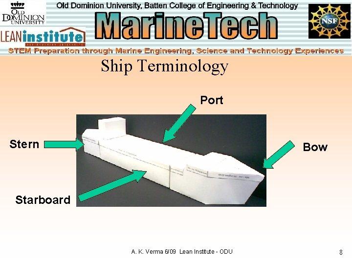 Ship Terminology Port Stern Bow Starboard A. K. Verma 6/09 Lean Institute - ODU