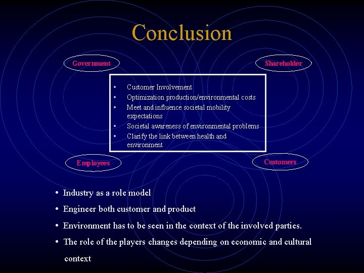Conclusion Government Shareholder • • • Customer Involvement Optimization production/environmental costs Meet and influence