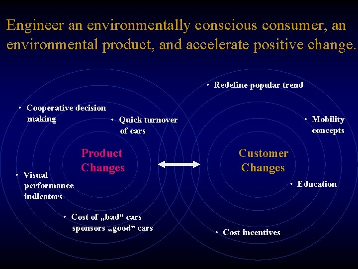 Engineer an environmentally conscious consumer, an environmental product, and accelerate positive change. • Redefine